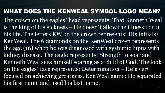 The KenWeal Symbol Meaning banner for KenWeal.com